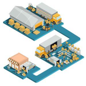 Software gestionale per magazzino